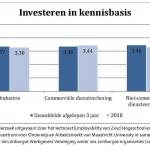 Investeren in Limburgse kennisbasis